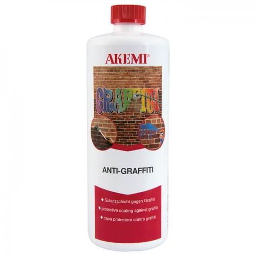 Защита от графити